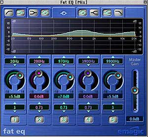fat-eq